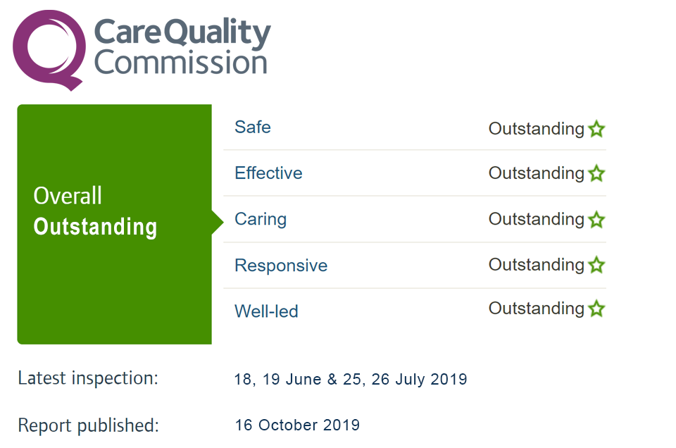 Royal Papworth Hospital rated 'Outstanding' by Care Quality Commission